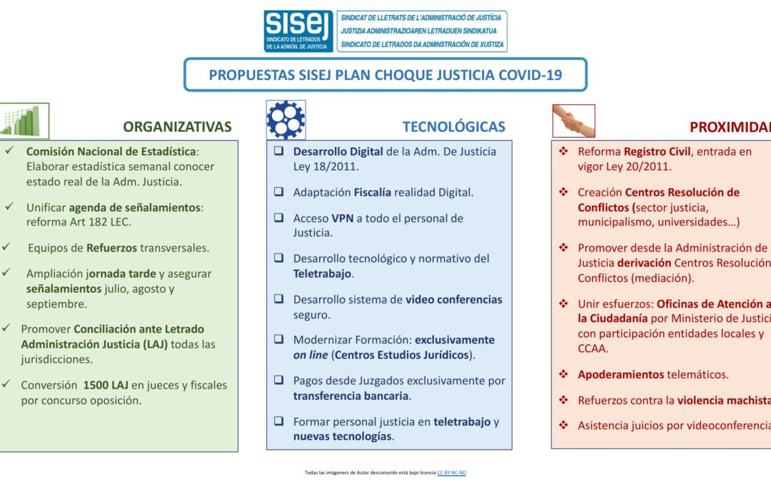 Presentadas al Ministerio las propuestas del SISEJ.